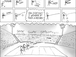International Tape-Extending Federation